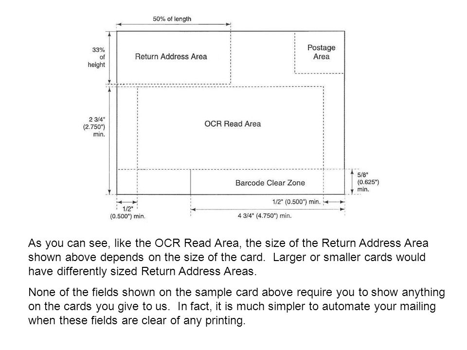 As you can see, like the OCR Read Area, the size of the Return Address Area shown above depends on the size of the card. Larger or smaller cards would have differently sized Return Address Areas.
