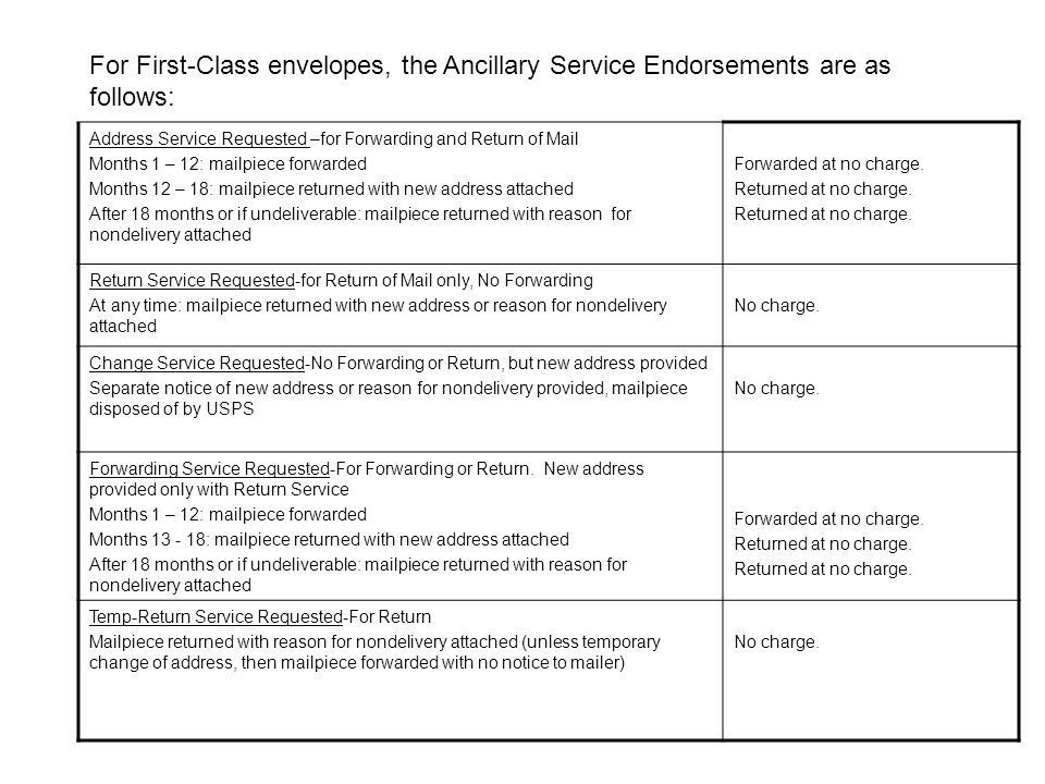 For First-Class envelopes, the Ancillary Service Endorsements are as follows: