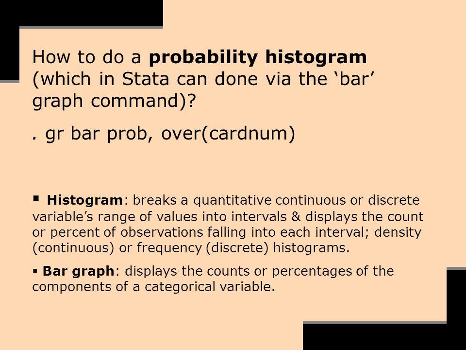 . gr bar prob, over(cardnum)