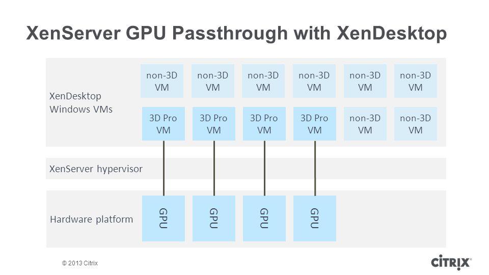 XenServer GPU Passthrough with XenDesktop