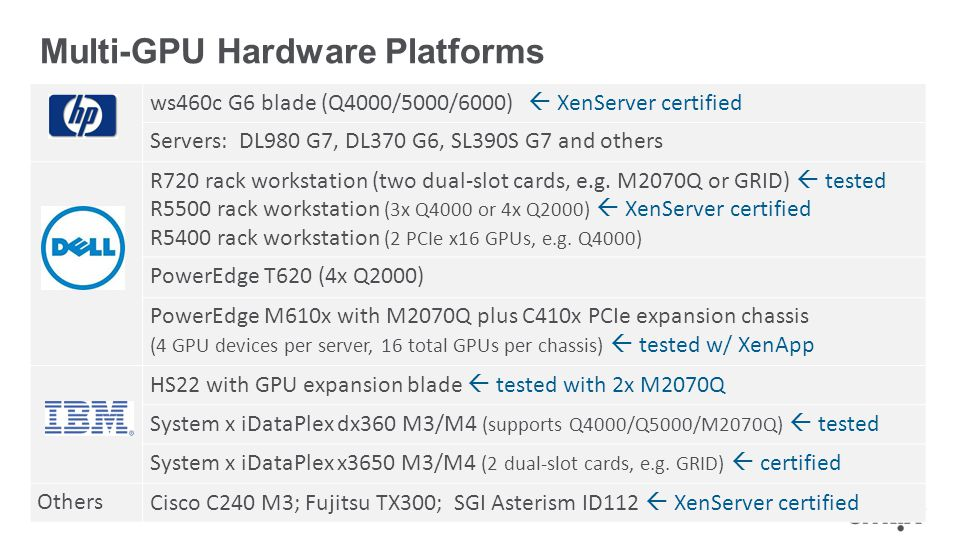 Multi-GPU Hardware Platforms