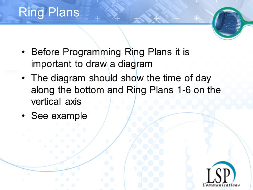 Ring Plans Before Programming Ring Plans it is important to draw a diagram.