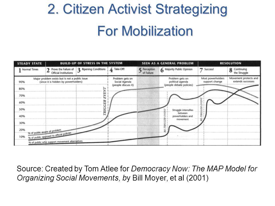 2. Citizen Activist Strategizing For Mobilization