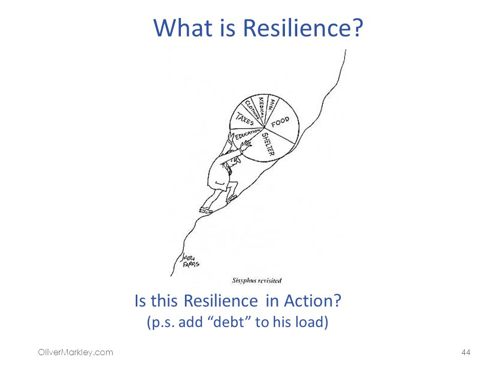 What is Resilience Is this Resilience in Action