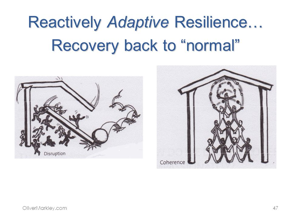 Reactively Adaptive Resilience… Recovery back to normal