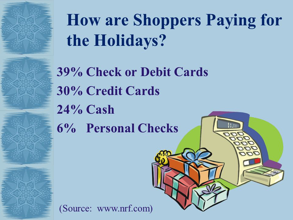 How are Shoppers Paying for the Holidays