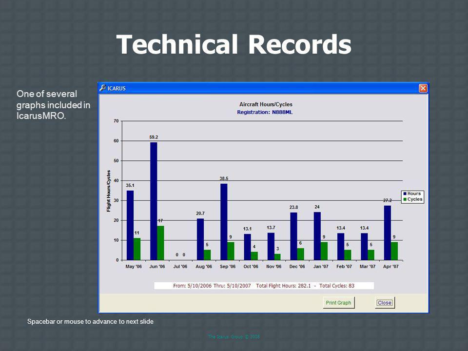 Technical Records One of several graphs included in IcarusMRO.