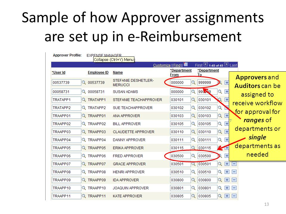 Sample of how Approver assignments are set up in e-Reimbursement