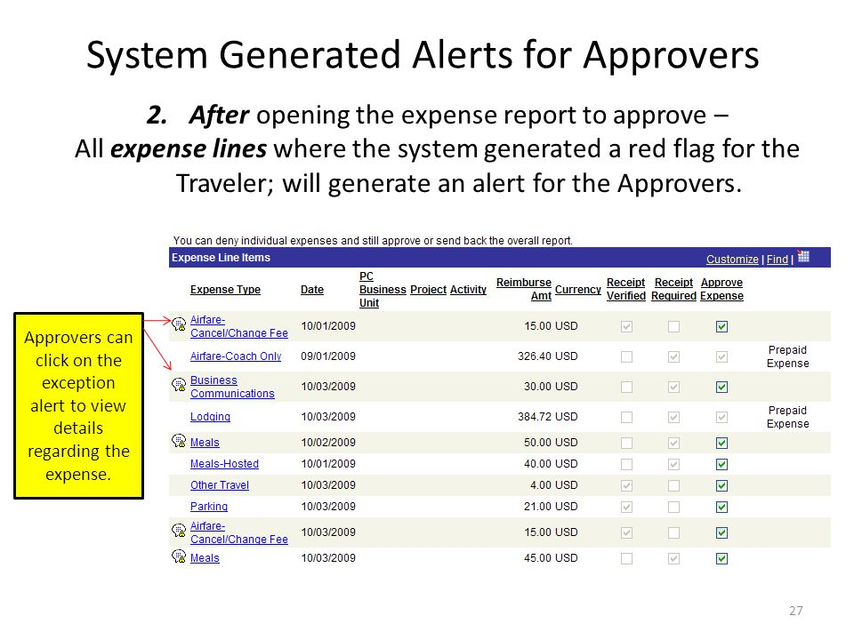System Generated Alerts for Approvers