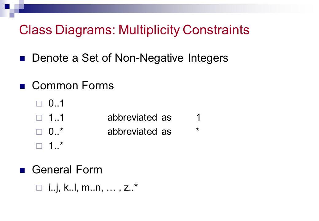 Class Diagrams: Multiplicity Constraints