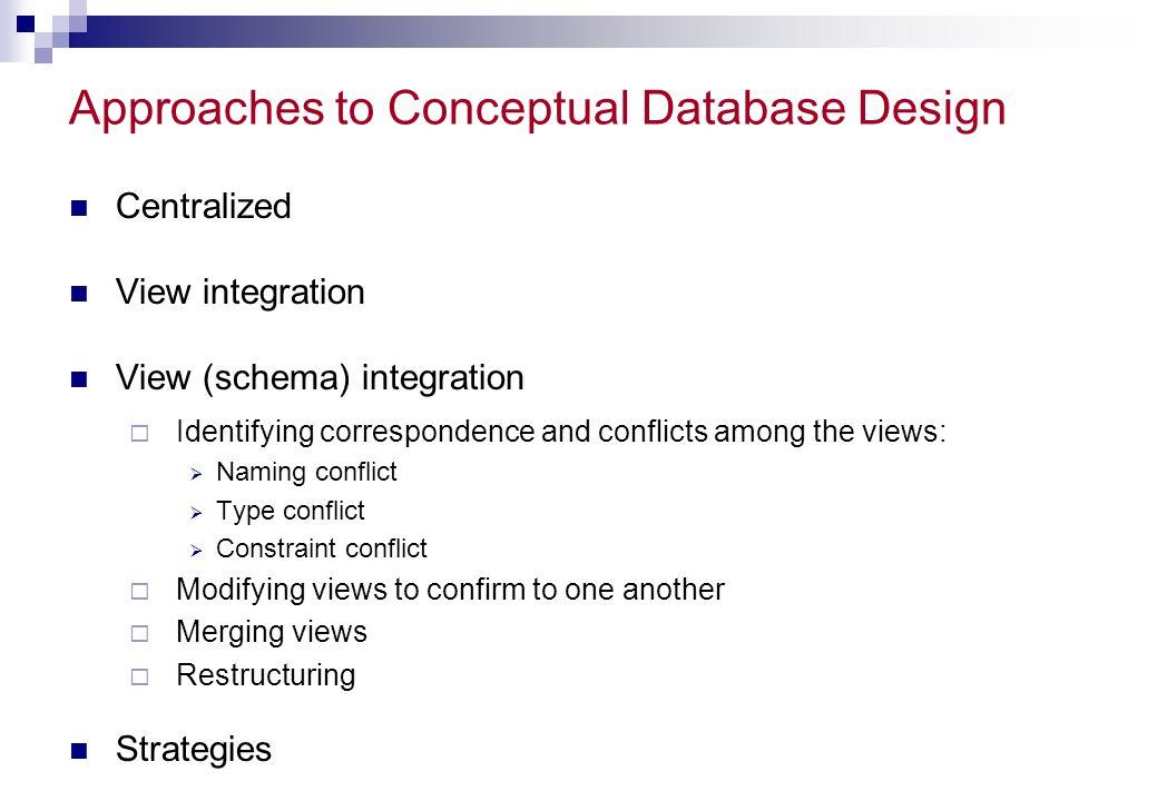 Approaches to Conceptual Database Design
