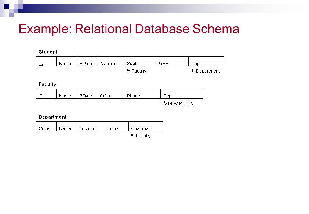 Example: Relational Database Schema