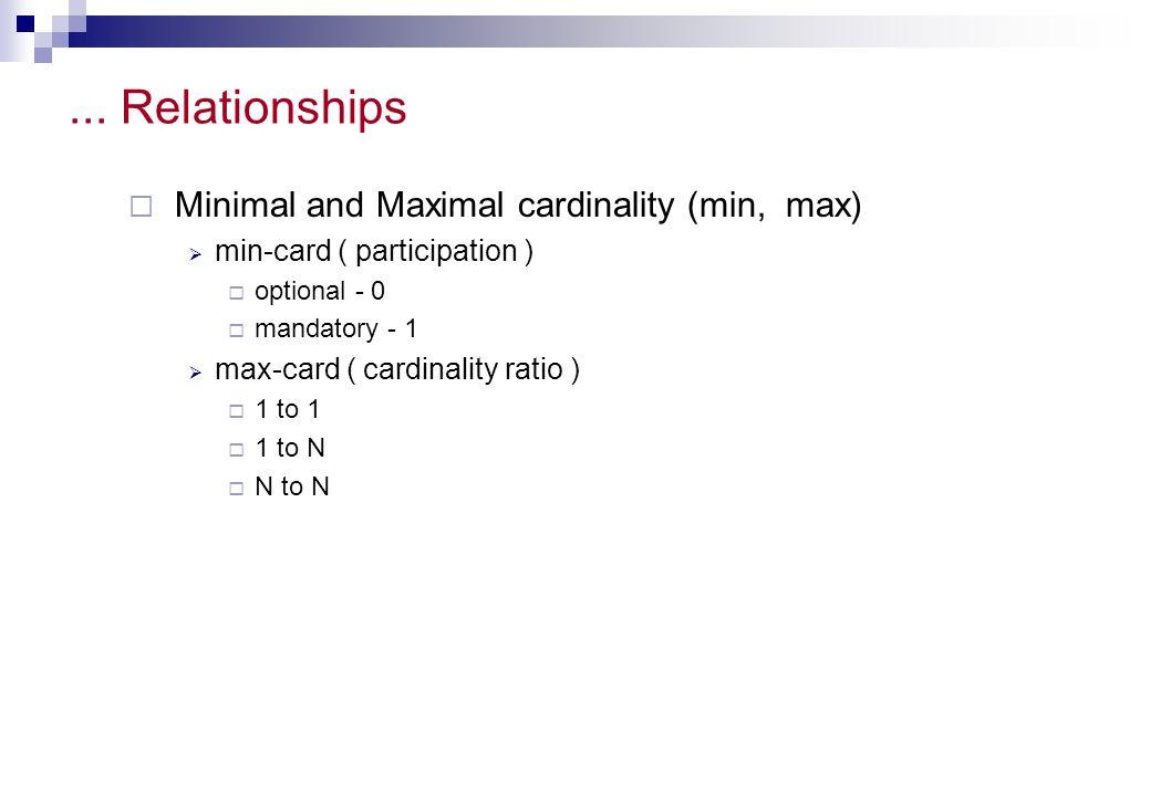 ... Relationships Minimal and Maximal cardinality (min, max)