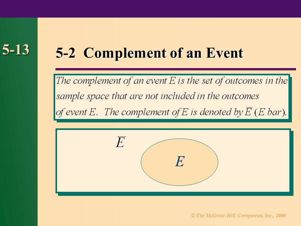 5-2 Complement of an Event