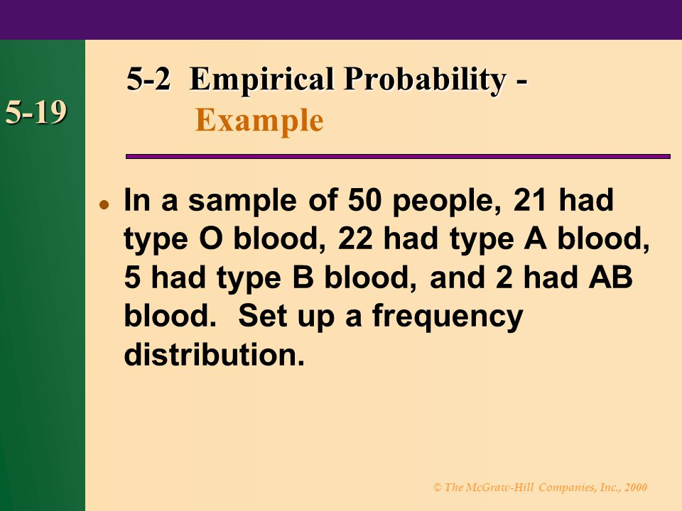 5-2 Empirical Probability - Example