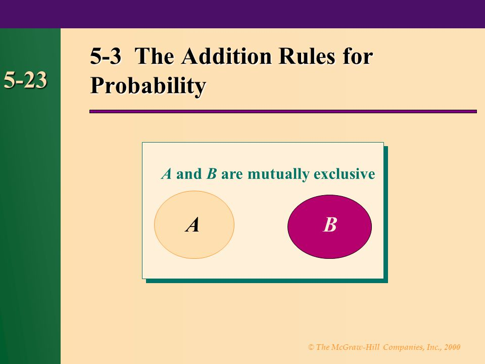 5-3 The Addition Rules for Probability