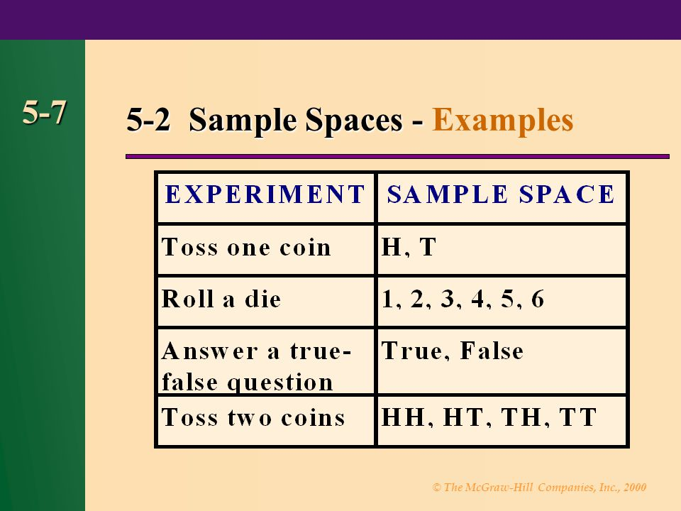 5-2 Sample Spaces - Examples