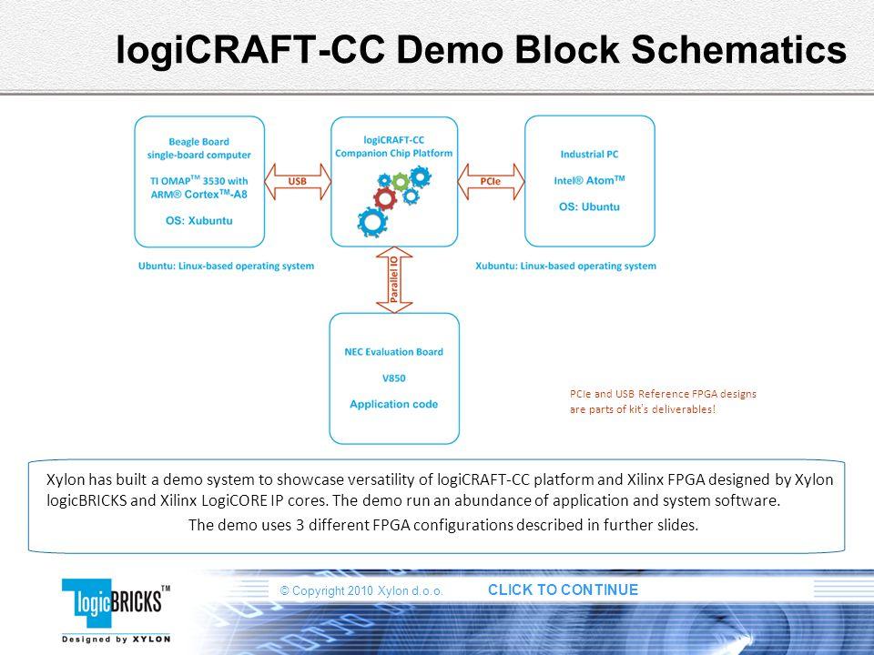 logiCRAFT-CC Demo Block Schematics
