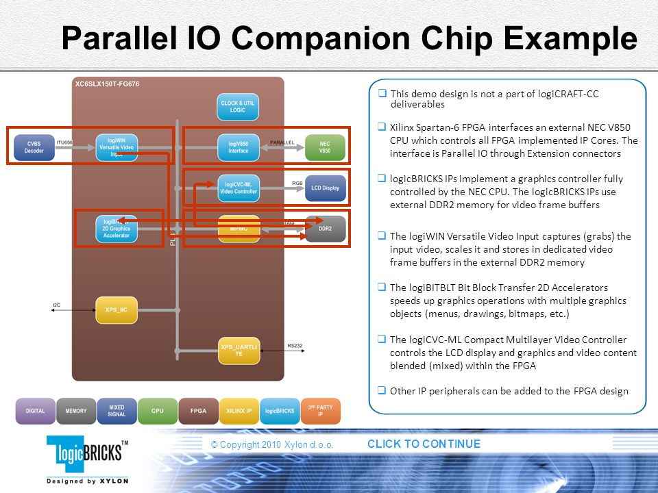 Parallel IO Companion Chip Example