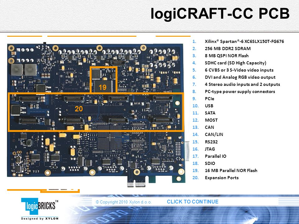 logiCRAFT-CC PCB 7. 5. 8. Xilinx® Spartan®-6 XC6SLX150T-FG676. 256 MB DDR2 SDRAM. 8 MB QSPI NOR Flash.
