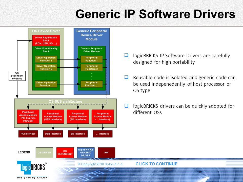 Generic IP Software Drivers