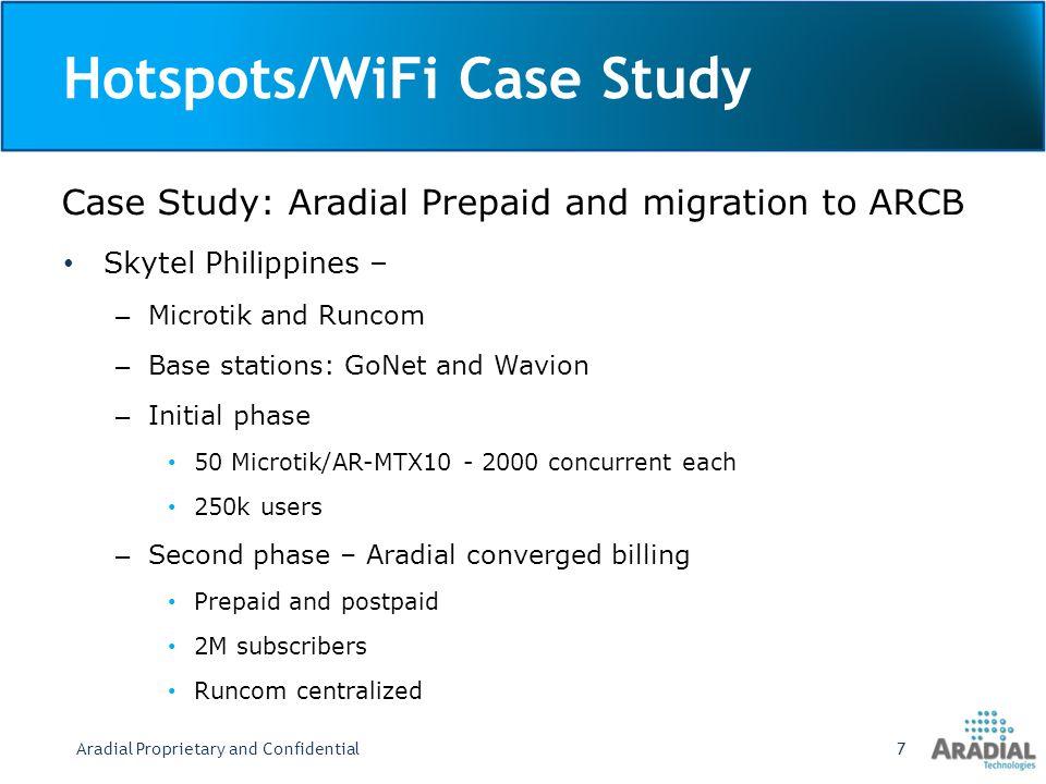 Hotspots/WiFi Case Study
