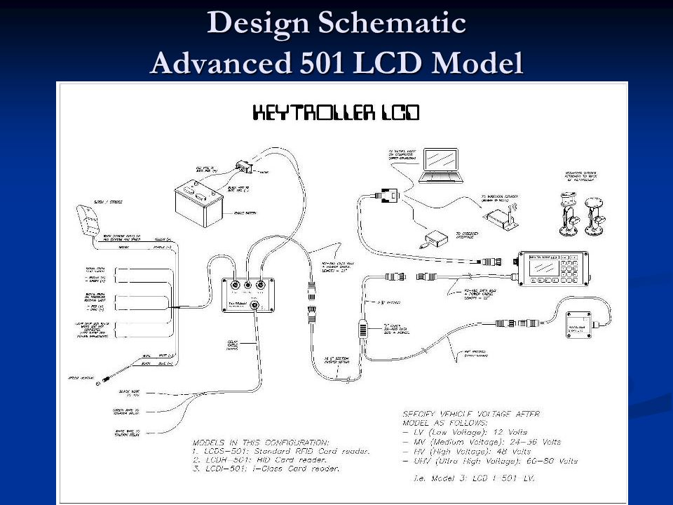 Design Schematic Advanced 501 LCD Model