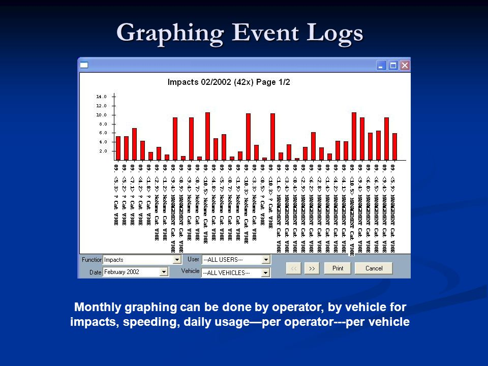Graphing Event Logs Monthly graphing can be done by operator, by vehicle for impacts, speeding, daily usage—per operator---per vehicle.