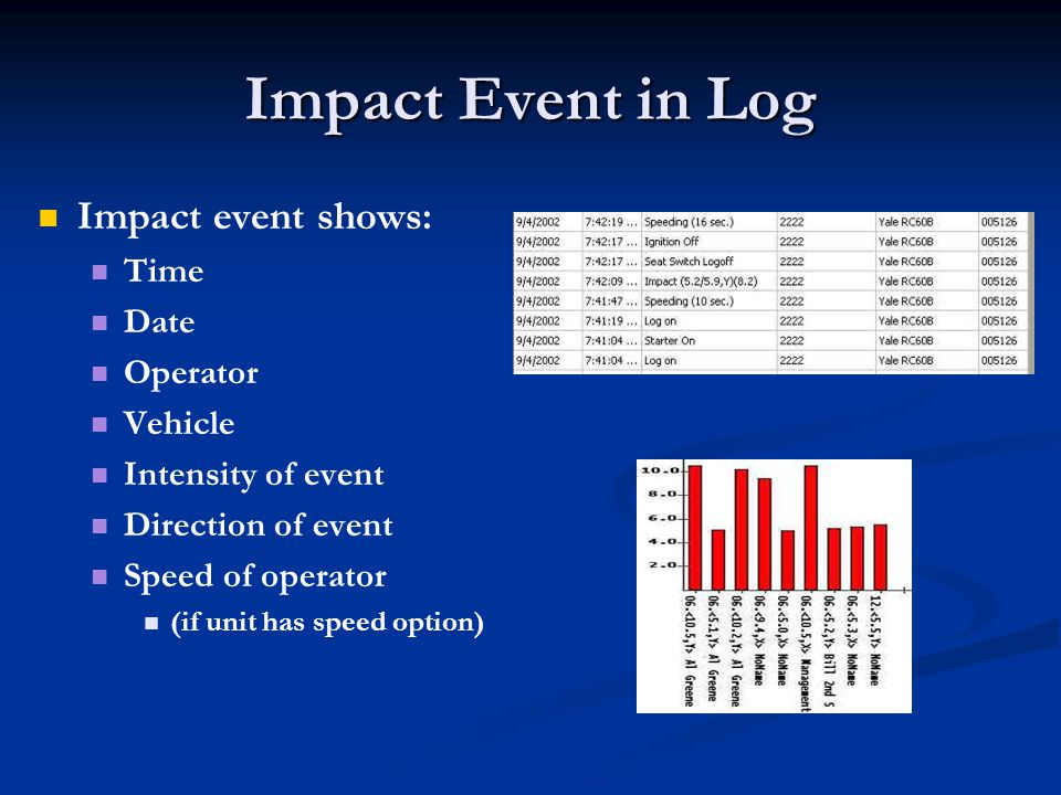 Impact Event in Log Impact event shows: Time Date Operator Vehicle