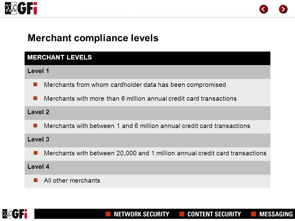 Merchant compliance levels