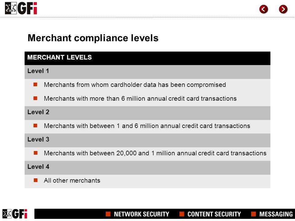 Merchant compliance levels