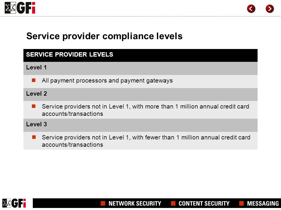Service provider compliance levels