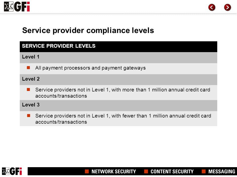 Service provider compliance levels