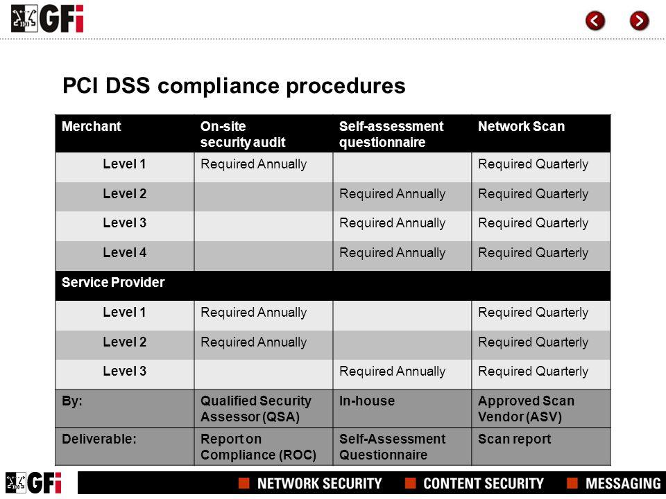PCI DSS compliance procedures