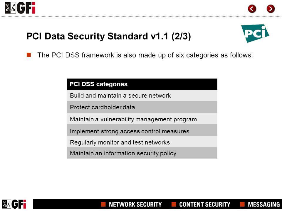 PCI Data Security Standard v1.1 (2/3)