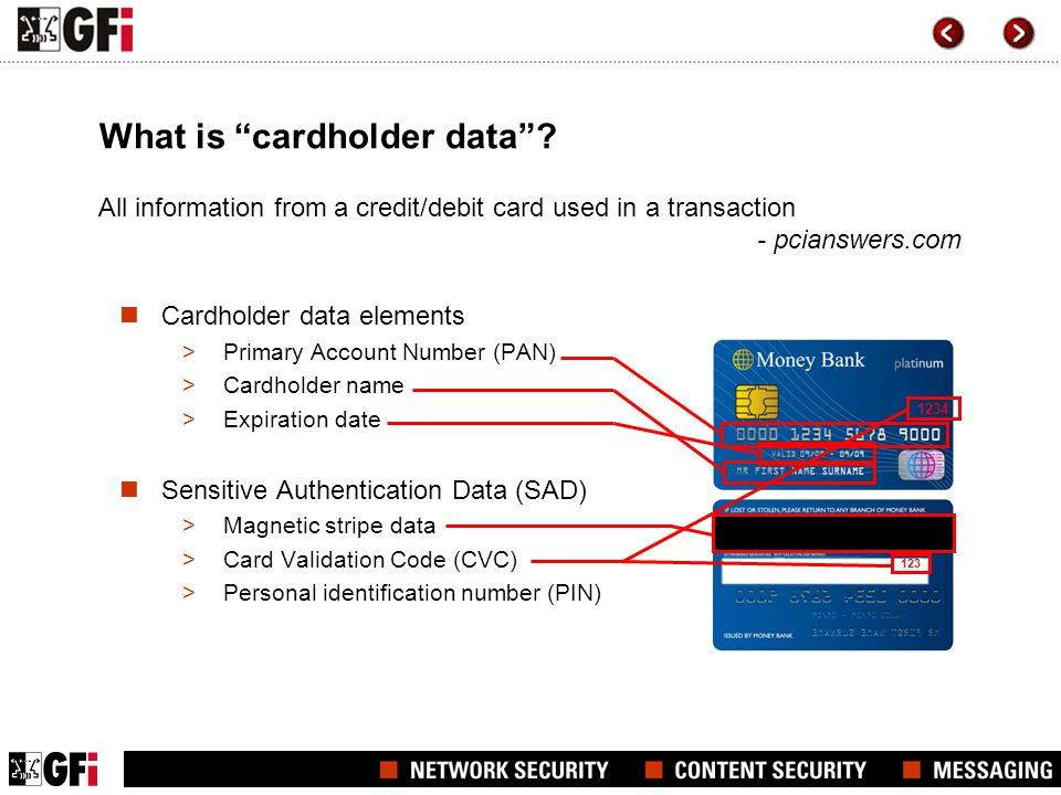 What is cardholder data