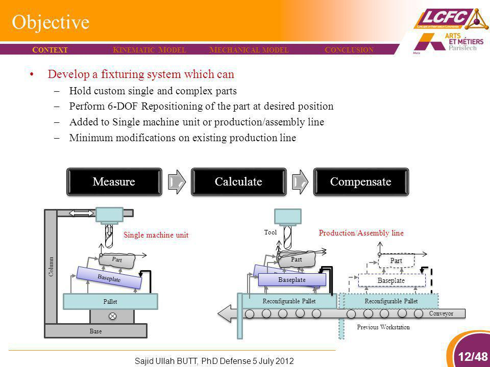 Objective Develop a fixturing system which can Measure Calculate