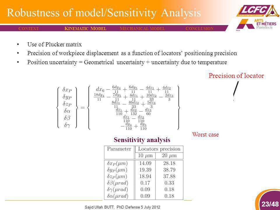 Robustness of model/Sensitivity Analysis