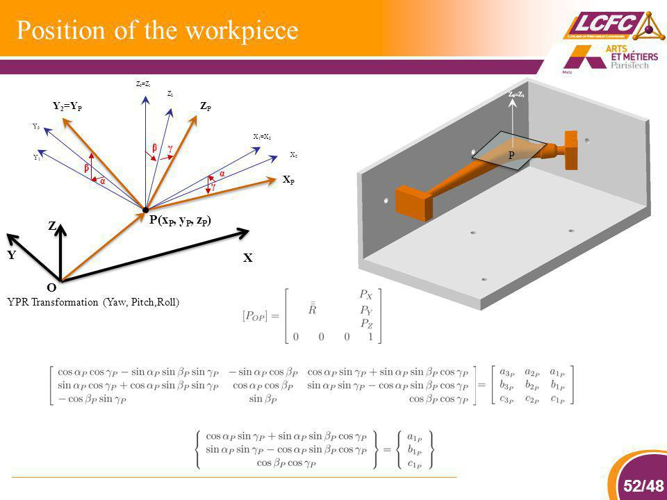 Position of the workpiece