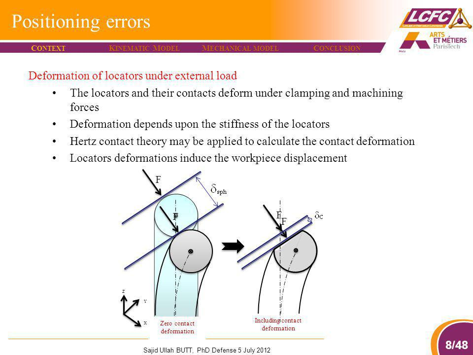 Positioning errors Deformation of locators under external load