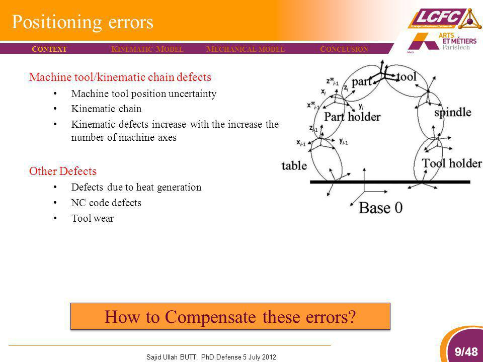 Positioning errors How to Compensate these errors