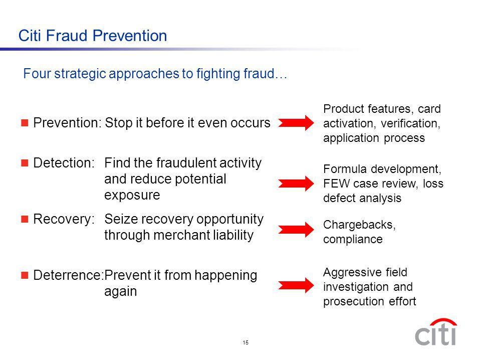 Citi Fraud Prevention Four strategic approaches to fighting fraud…