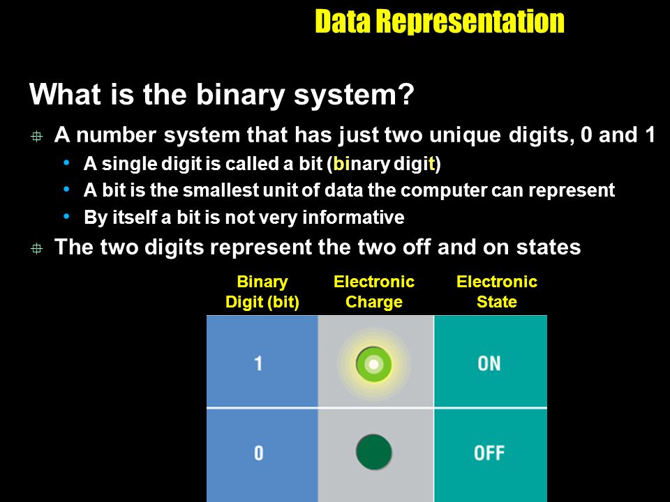 What is the binary system
