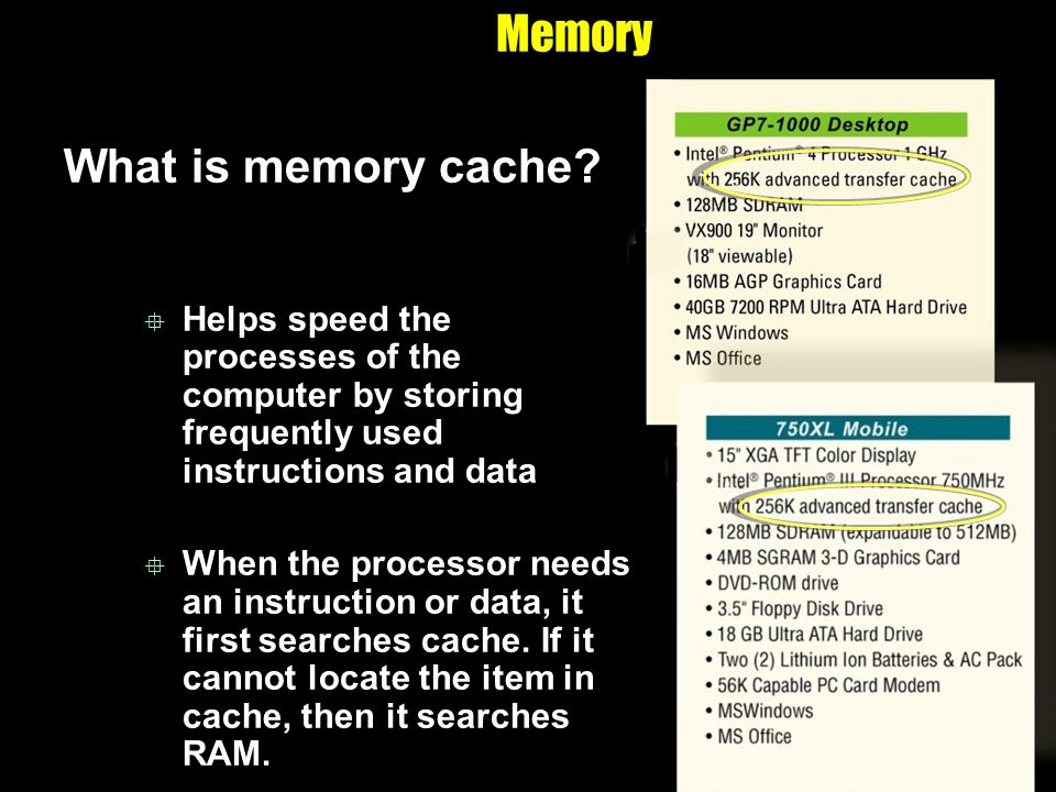 Memory What is memory cache