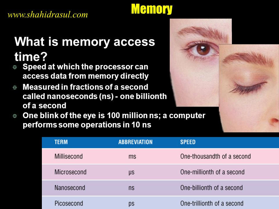 What is memory access time