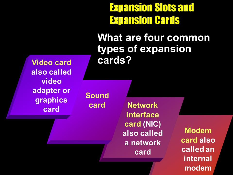 Expansion Slots and Expansion Cards
