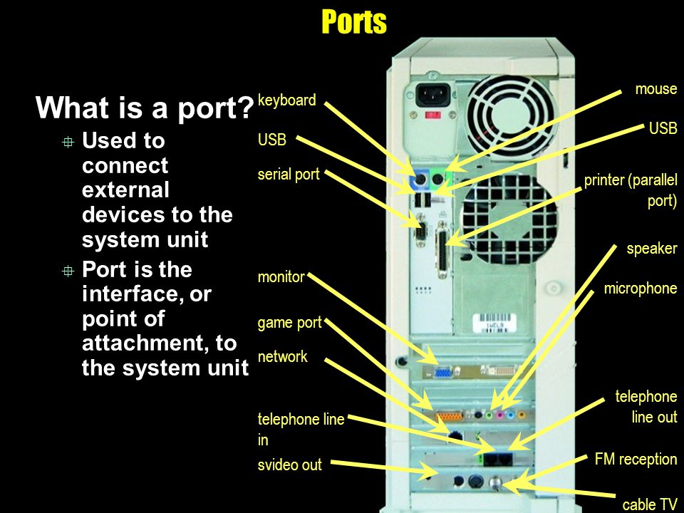 Ports mouse. What is a port keyboard. Used to connect external devices to the system unit.