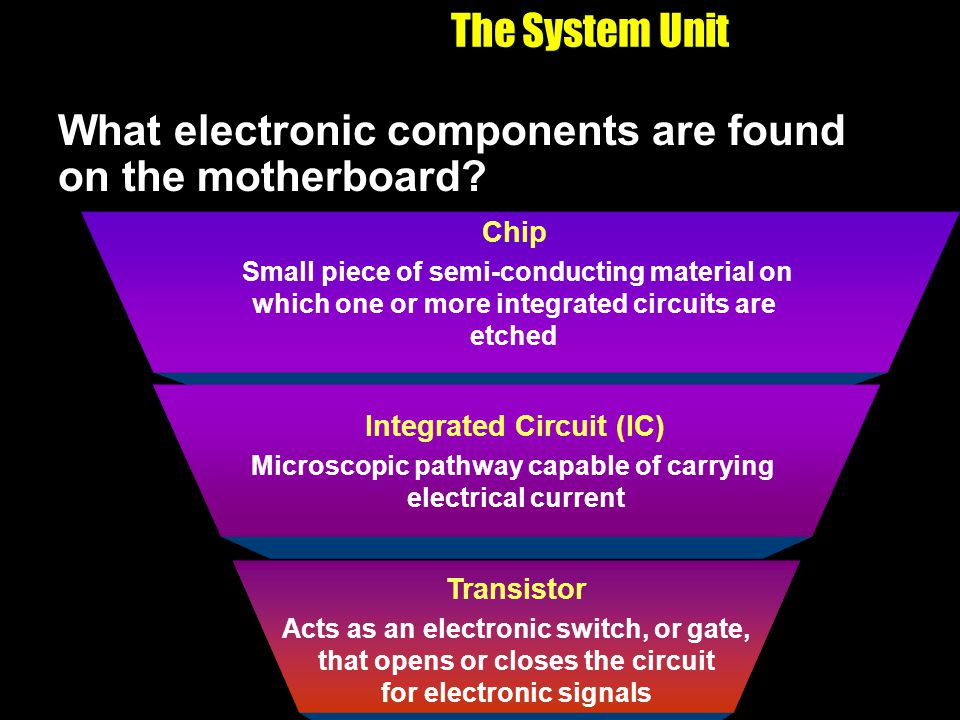What electronic components are found on the motherboard