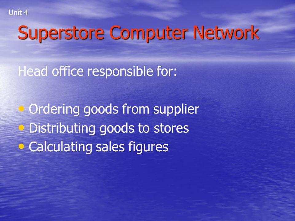 Superstore Computer Network