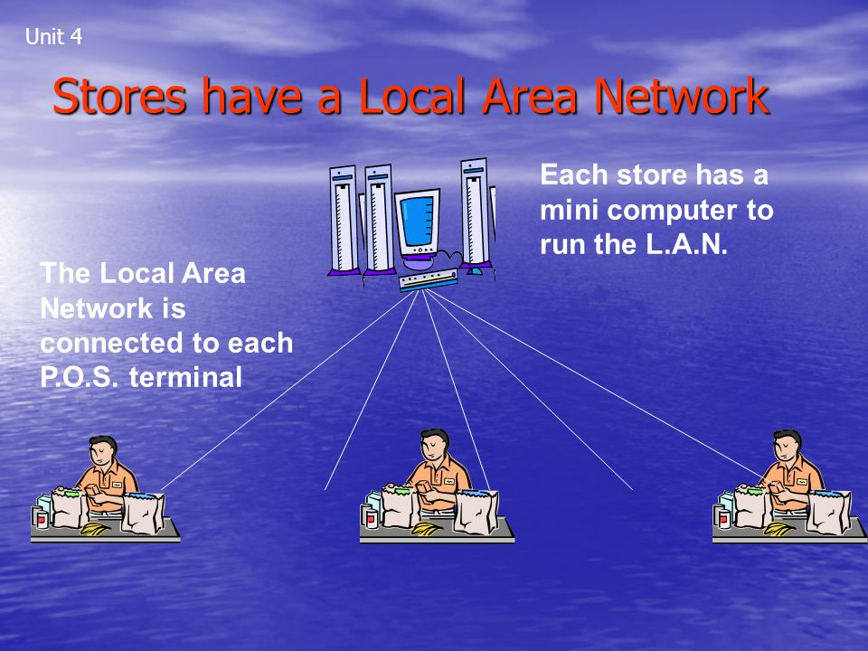 Stores have a Local Area Network